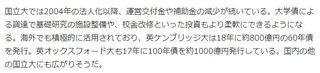 0827大学債_3.JPG