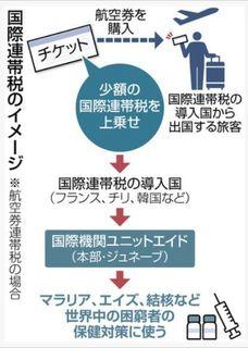 イメージ:国際連帯税.JPG
