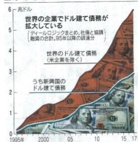 債務増大.JPG