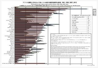 結核有病率比較図.jpg