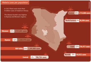 Malariacasesbyregions.jpg