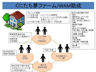 WAM助成図.jpg