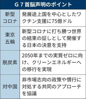 https___imgix-proxy.n8s.jp_DSXZQO0319077019022021000000.jpg
